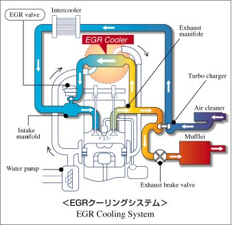 Air Conditioning Circuit And Cycle Diagram together with Kyuuu  Base   by TheDorkisStalkin likewise 1153878 1993 E350 Dtcs moreover Tech Tip Audi Has Mil On With Multiple Low Fuel Pressure Dtcs in addition Showthread. on egr sensor circuit low