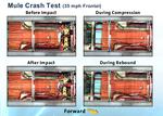 Mule-crash-test-allbig