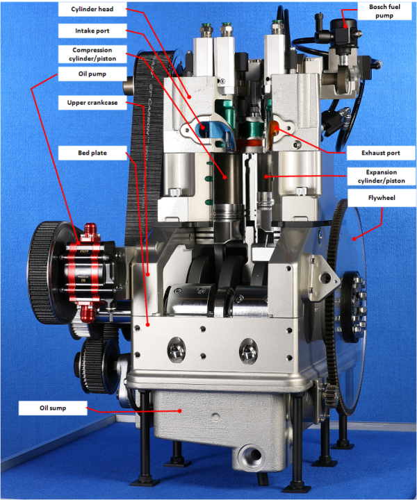 Sae World Congress >> Scuderi Group Unveils Cutaway Model of First Production Prototype of Split Cycle Engine - Green ...