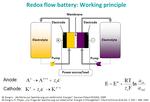 Redoxflow