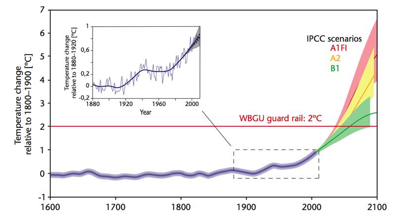 WGBU guardrail