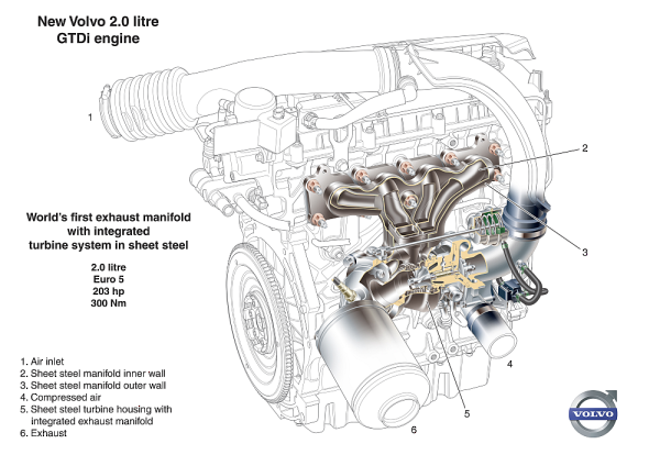 Volvo Introduces 2 0L Gasoline Turbocharged Direct Injection Engine