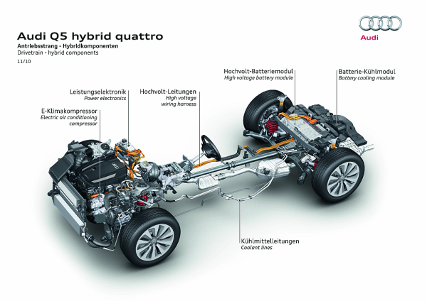 Audi    TechDay emobility  Part 1  Q5 Hybrid  A1 etron