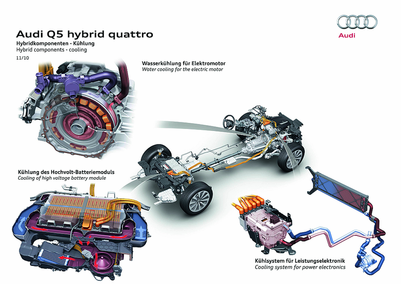 Q5hybrid2