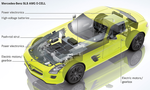 SLS AMG E-CELL Tech (english)_