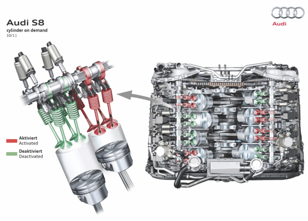 Downsized 4 0 TFSI for Audi S8 cuts fuel consumption 23