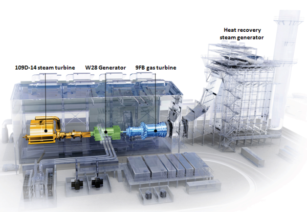 New GE combined cycle power plant delivers both flexibility