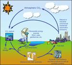 Anthrocarbon