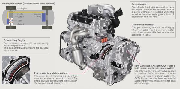 Nissan shows Hi-Cross Concept 7-passenger 4WD hybrid in Geneva