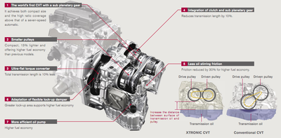 Nissan unveils next generation XTRONIC CVT new 1 motor 2
