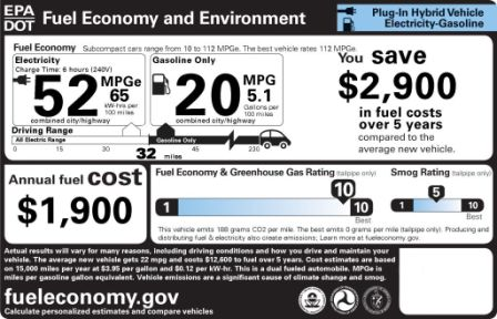 EPA_FE_Label_numbers_forBMP