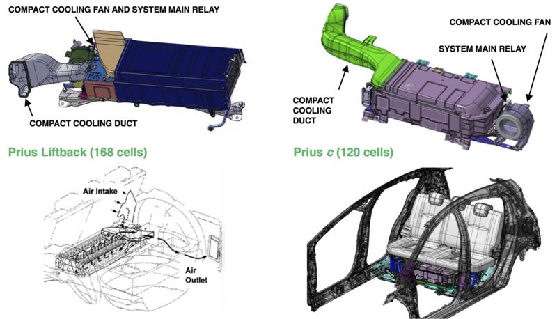Priusc-battery