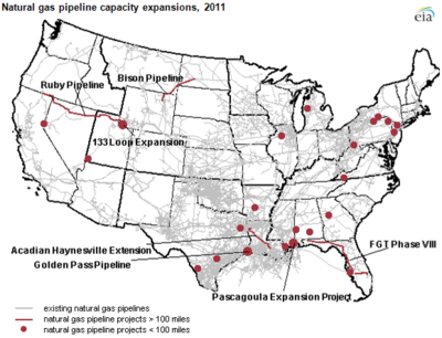 EIA: US nat gas pipeline companies added 2,400 miles of new pipe in ...