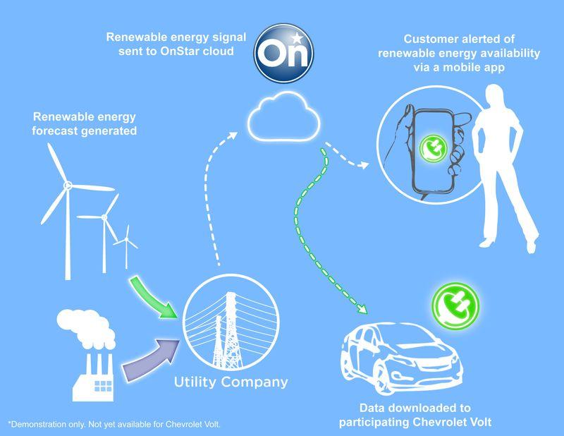 Renewables_rt_visual_v2_4digitalonly