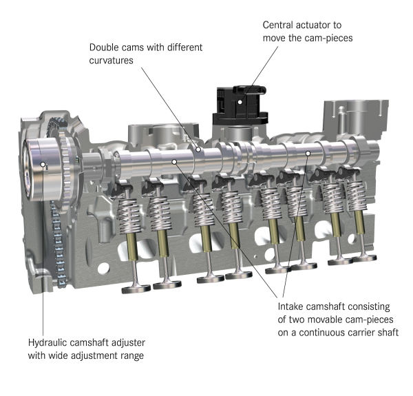 New engines in Mercedes-Benz A-Class lower fuel consumption