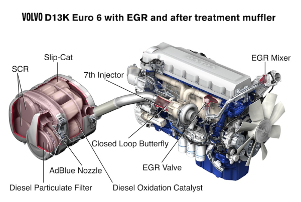 Volvo Trucks Introducing New Euro 6 Engine
