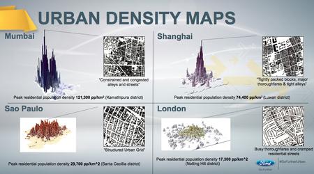 Urbandensity