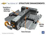 Volt_Structure_Enhancement