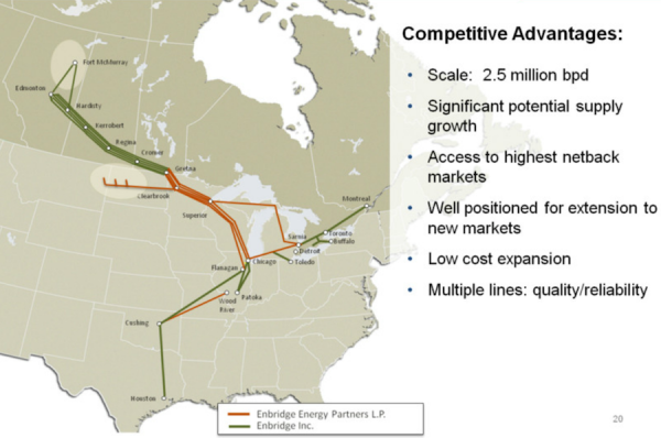 Enterprise and Enbridge to proceed with Seaway and Flanagan