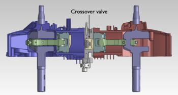 Crossover-valve-render