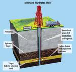 Methanehydrates