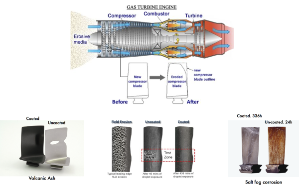 Erosion-resistant Nanocoating For Turbine Blades Saves Fuel  Lowers Costs
