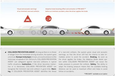 New a class to offer radar based collision prevention for Mercedes benz collision prevention assist