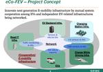 Ecofev1