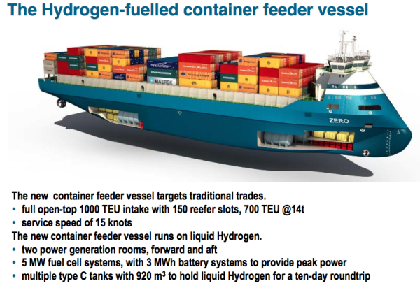 Shipping industry eyeing hydrogen fuel cells as possible