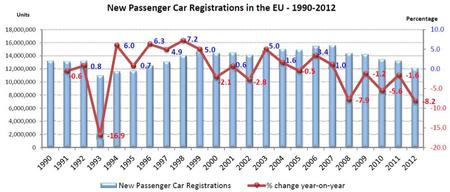 European Association of Automobile Manufacturers (ACEA)