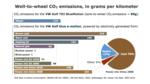VW_W2W_chart.002