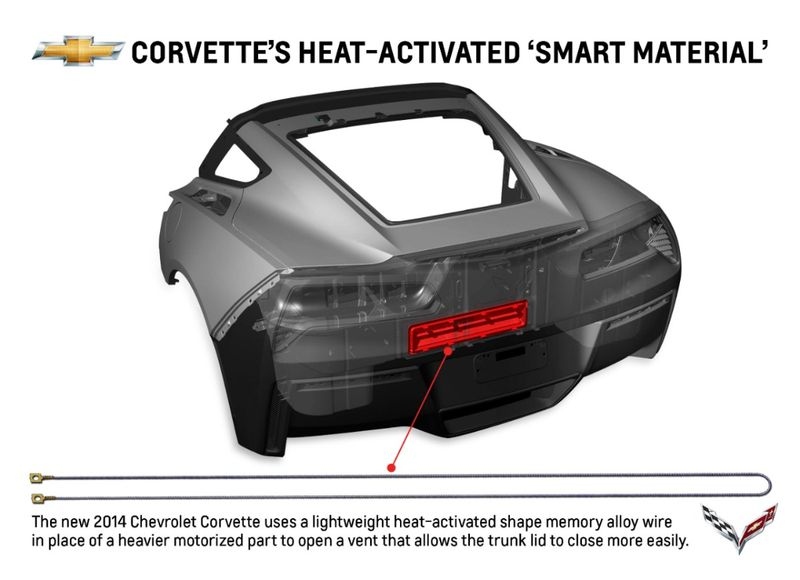 021213-CorvetteSmartMateria-medium