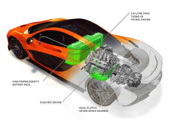 McLaren to introduce P1 production-ready 900hp plug-in capable