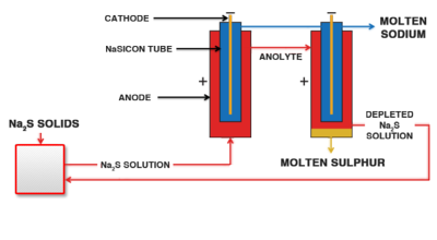 TechnologyOverview-Diagram2-1