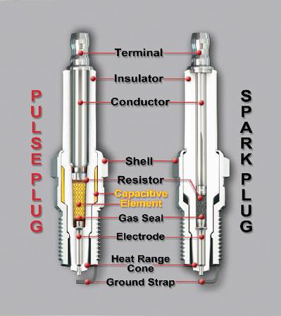 Plug-comparison
