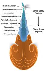 Fuelspray