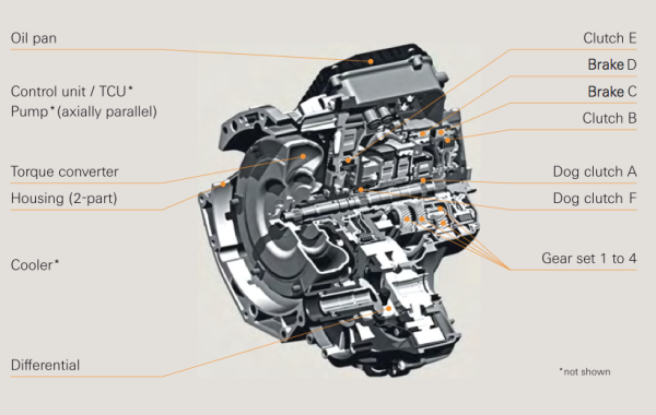 Land Rover to demonstrate ZF 9-speed automatic transmission