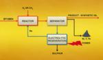 TechnologyOverview-Diagram