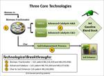 Coolplanet_three_core_technologies