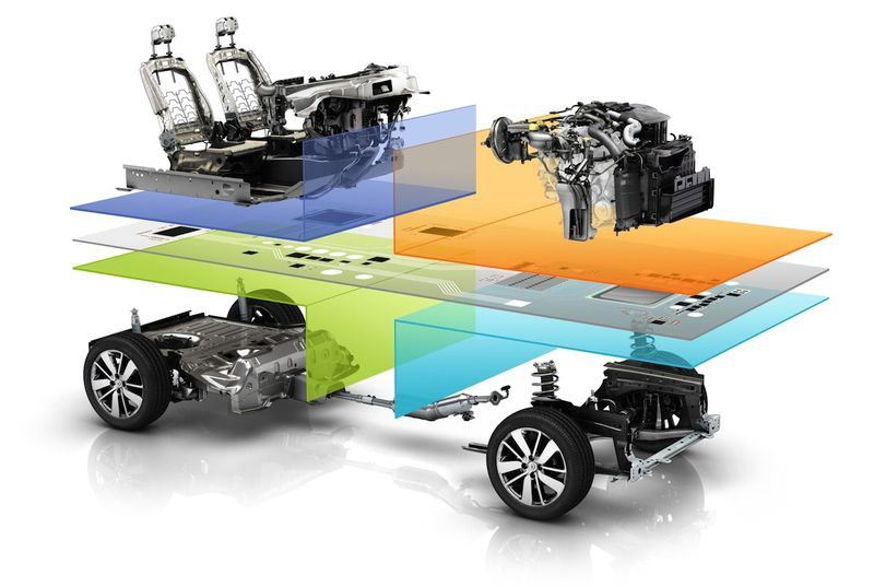 Renault-Nissan Alliance posts record €2.9B in synergies in 2013 ahead of launch of first CMF vehicles