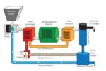 Effeciency-diagram-2