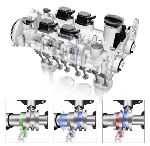 "[SCHEMATICS_48IS]  VW wins ""Best New Engine Award"" for 1.4L TSI engine with active cylinder  management (ACT) - Green Car Congress 