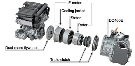 alt energy autos volkswagen crossblue coup u00e9 plug in makes