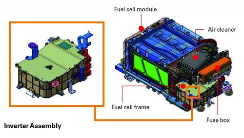 Ix35fuelcell_141