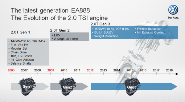6a00d8341c4fbe53ef019aff0e638b970b-600wi  Liter Engine Diagram on
