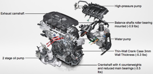 VW introducing 1 8L EA888 Gen 3 engine in 2014 Jetta, Passat and