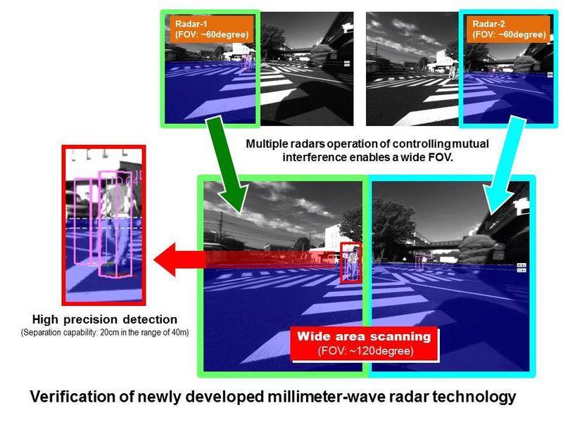 Panasonic_Millimeter-Wave_Radar_Technology2