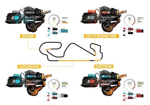 Renault_53682_global_en