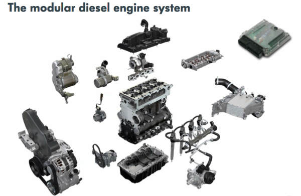 New Vw Ea288 Diesel To Debut In 2h 2014 In The My 2015