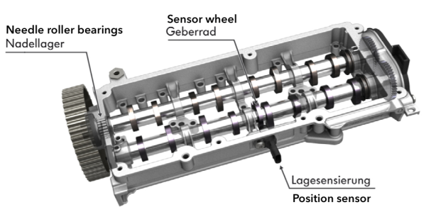 A Closer Look At The Basics Of Volkswagen Group U2019s Important New 2 0l Diesel Mdb Engine